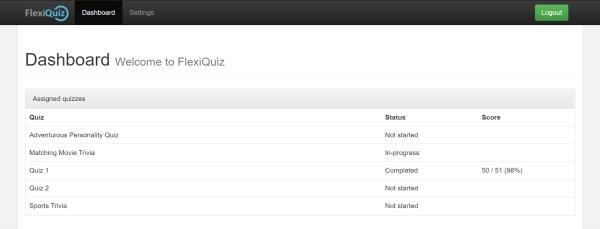 quiz taker account dashboard