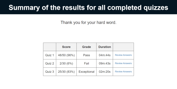 results screen with three quiz results